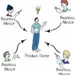 Product owner là gì, vai trò của Product owner như thế nào?