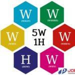 5W1H là gì? Ứng dụng của 5W1H vào việc xây dưng chiến lược